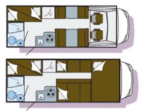 Asuntoauton Ajokortti